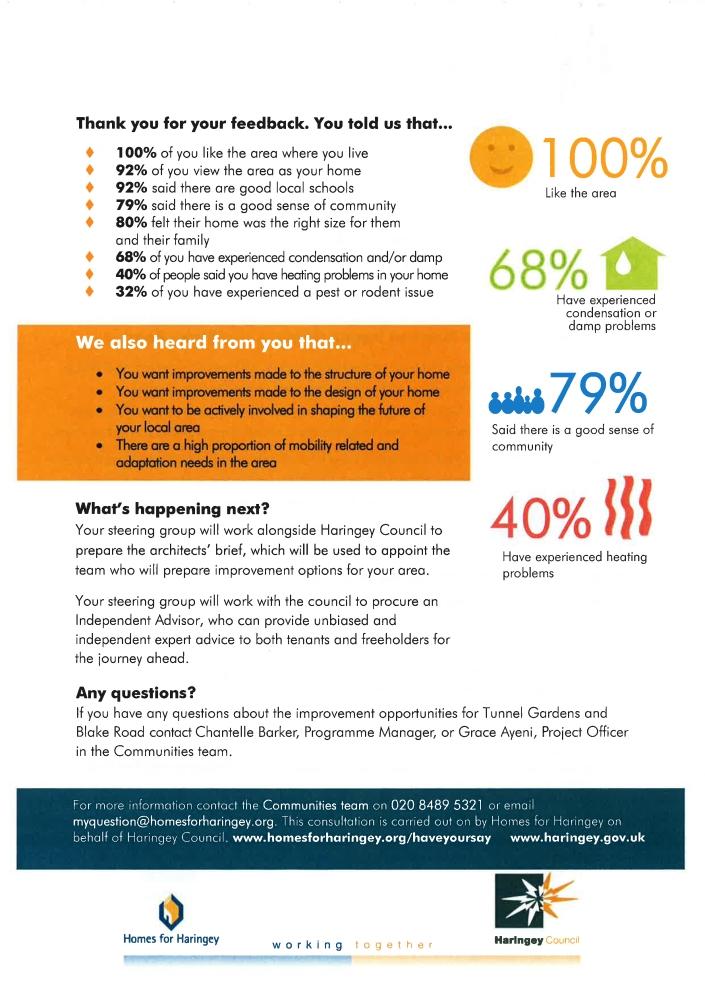 Survey Results summary report P2